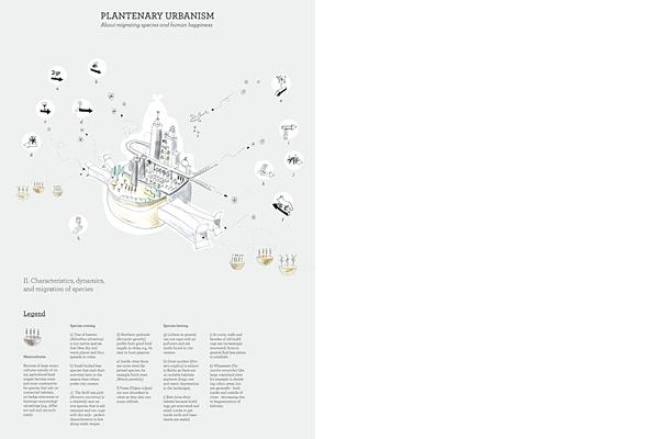 Plantenary Urbanism